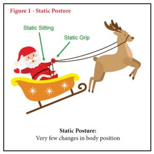Santa Static Posture Diagram