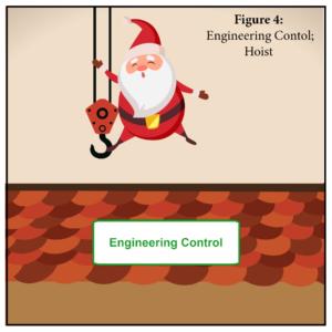 Santa Engineering Control Diagram