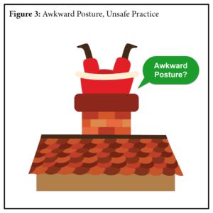 Santa Awkward Posture Diagram